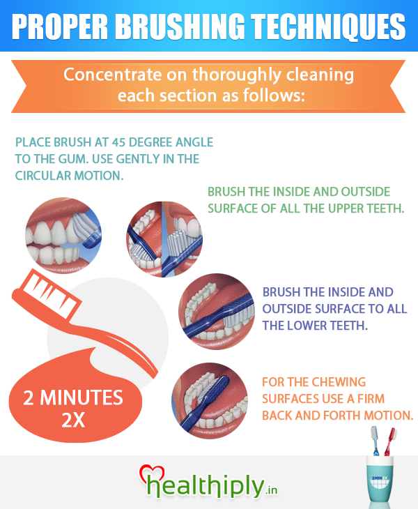 4 PROPER BRUSHING TECHNIQUES - Healthiply